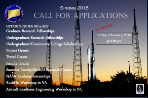 Spring 2016 Call for Apps Poster